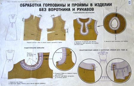 обработка горловины отрезной обтачкой доставка